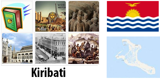 Kiribati Recent History