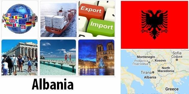 Albania Industry