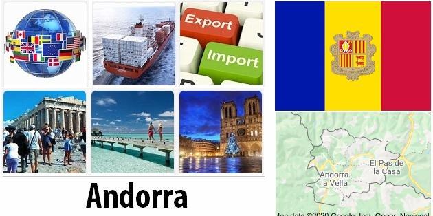 Andorra Industry