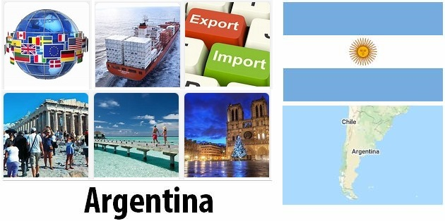 Argentina Industry