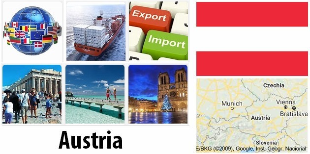 Austria Industry