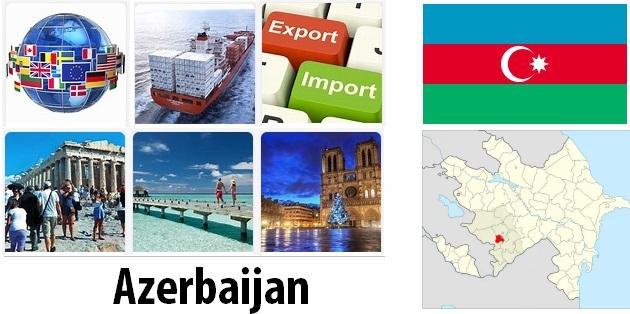 Azerbaijan Industry
