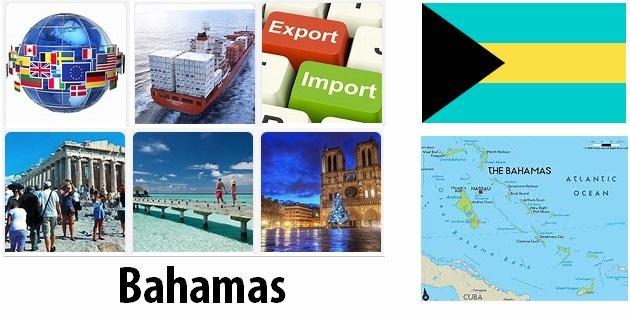 Bahamas Industry