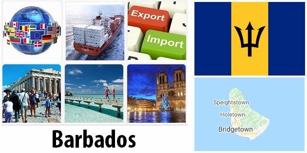 Barbados Industry