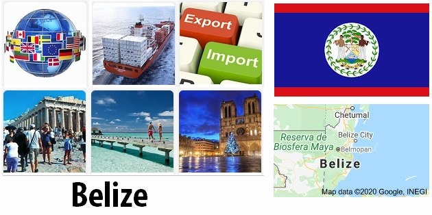 Belize Industry