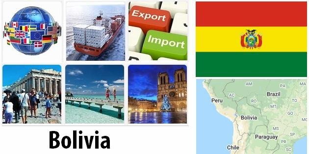 Bolivia Industry