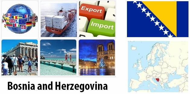 Bosnia and Herzegovina Industry