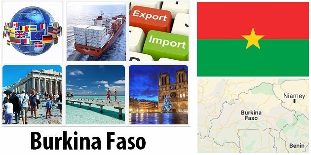 Burkina Faso Industry