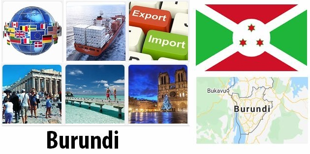 Burundi Industry