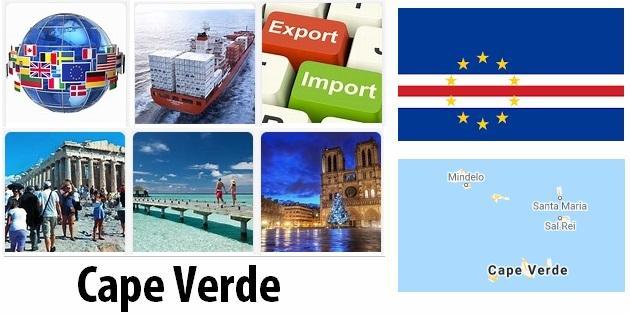 Cape Verde Industry
