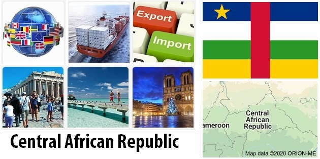 Central African Republic Industry