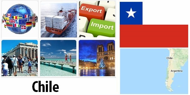 Chile Industry