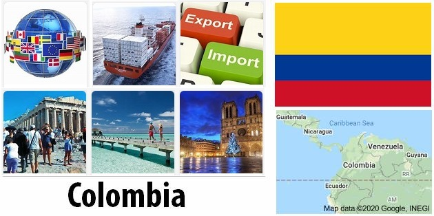 Colombia Industry
