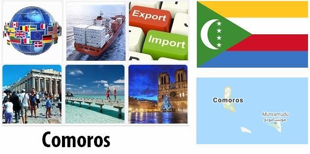 Comoros Industry