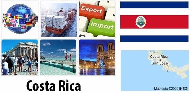 Costa Rica Industry