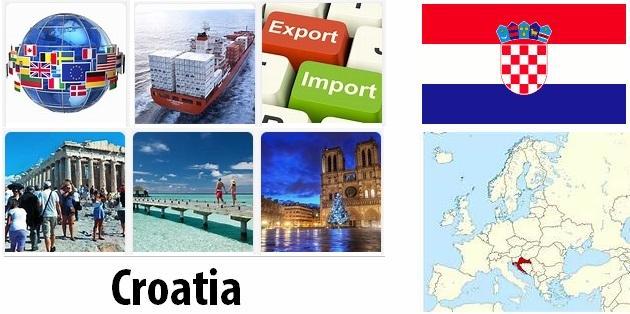 Croatia Industry