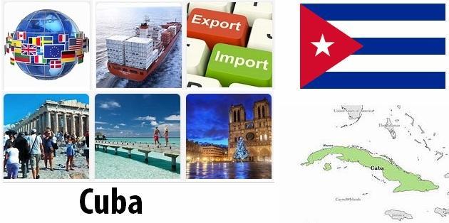 Cuba Industry
