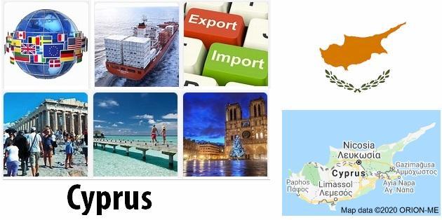 Cyprus Industry