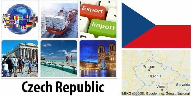 Czech Republic Industry