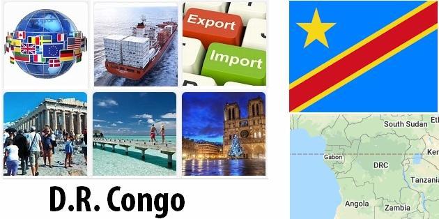 Democratic Republic of the Congo Industry