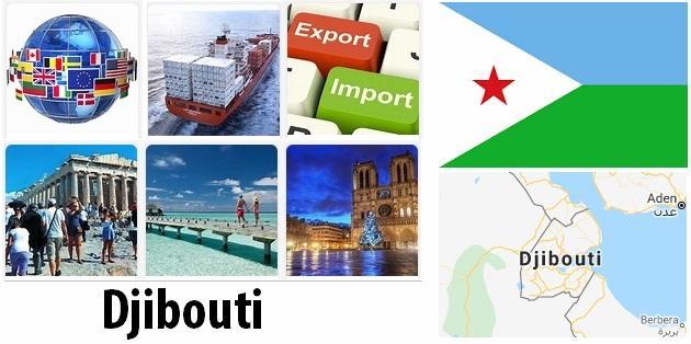 Djibouti Industry
