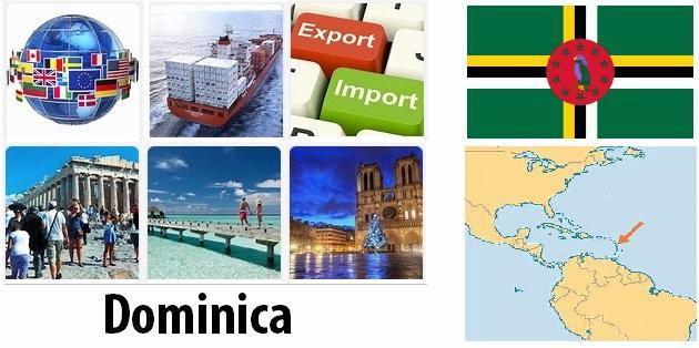 Dominica Industry