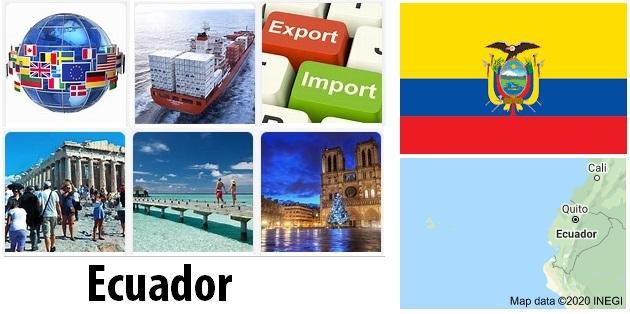 Ecuador Industry