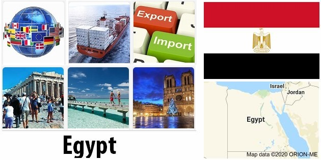 Egypt Industry