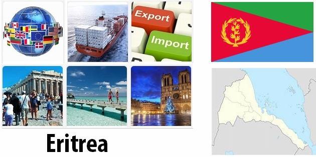 Eritrea Industry