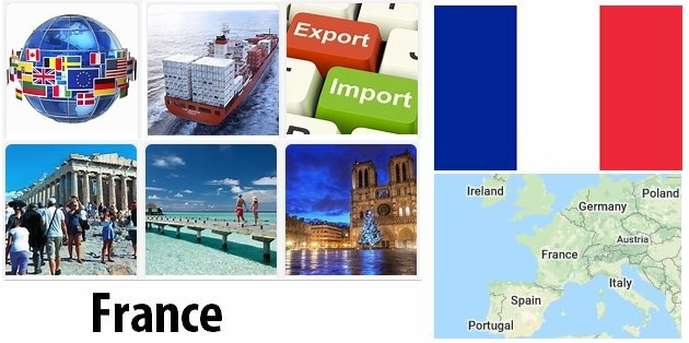 France Industry