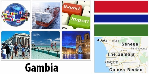 Gambia Industry