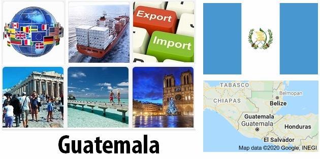 Guatemala Industry