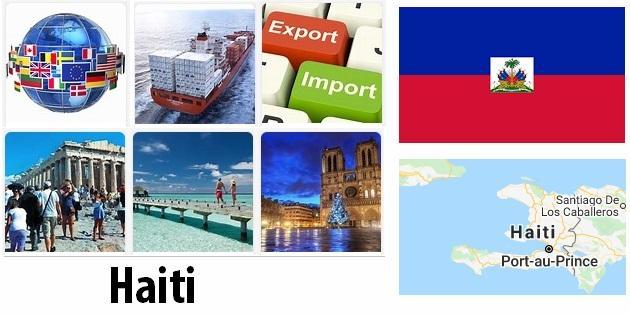 Haiti Industry