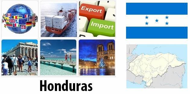 Honduras Industry