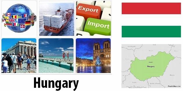 Hungary Industry