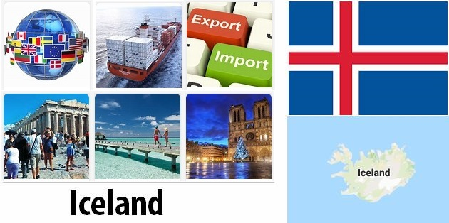 Iceland Industry