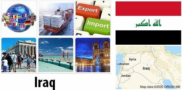 Iraq Industry