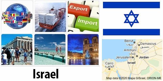 Israel Industry