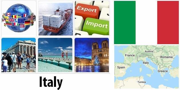 Italy Industry