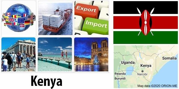 Kenya Industry