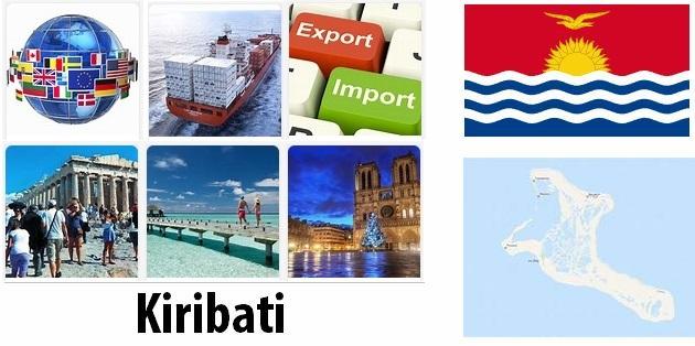 Kiribati Industry