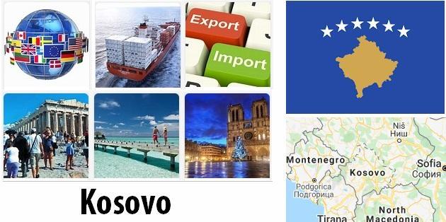 Kosovo Industry