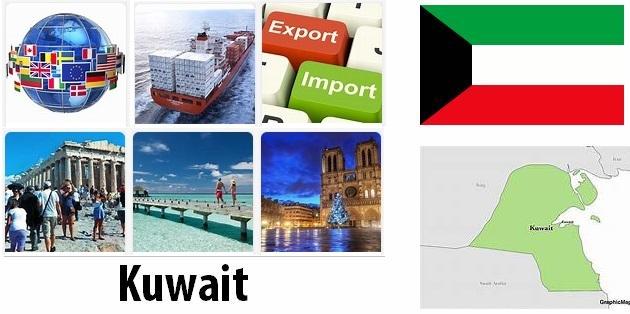 Kuwait Industry