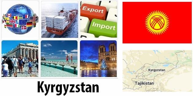 Kyrgyzstan Industry