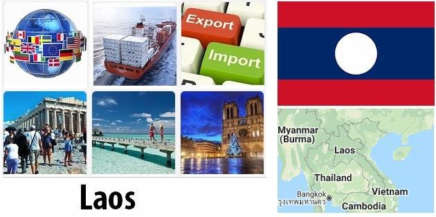 Laos Industry