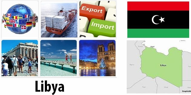 Libya Industry