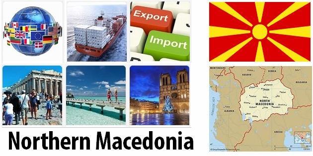 Macedonia Industry