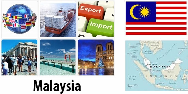Malaysia Industry