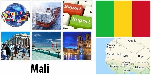 Mali Industry
