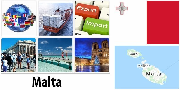 Malta Industry